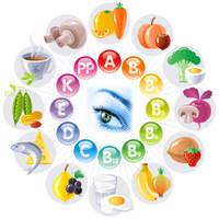 vitaminy-dlya-zreniya-dlya-glaz